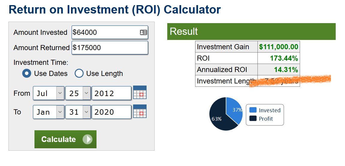 顧客様投資実例《2012年購入物件は、2020年現在、3倍に!》
